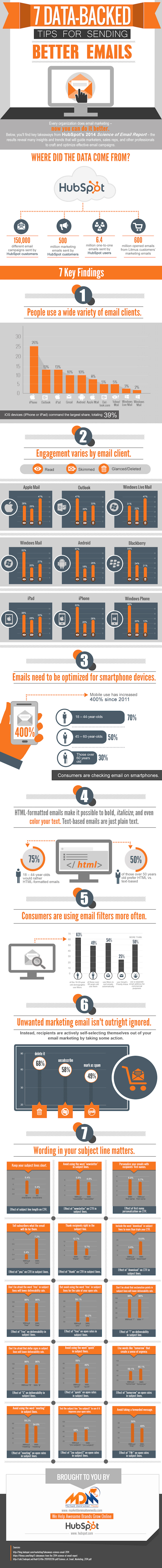 Improve-Your-Email-Conversion-Rates-With-These-7-Tips-Infographic