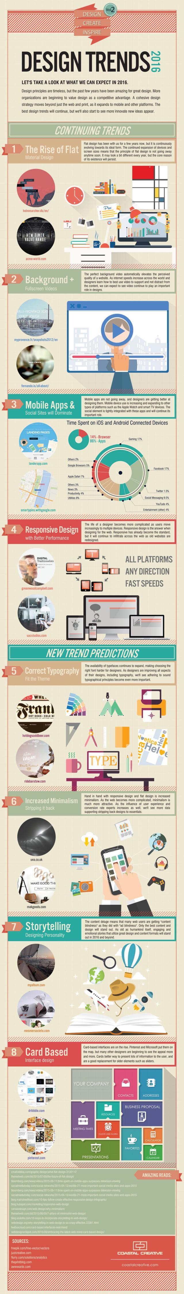 8-design-trends-of-2016-640x4481