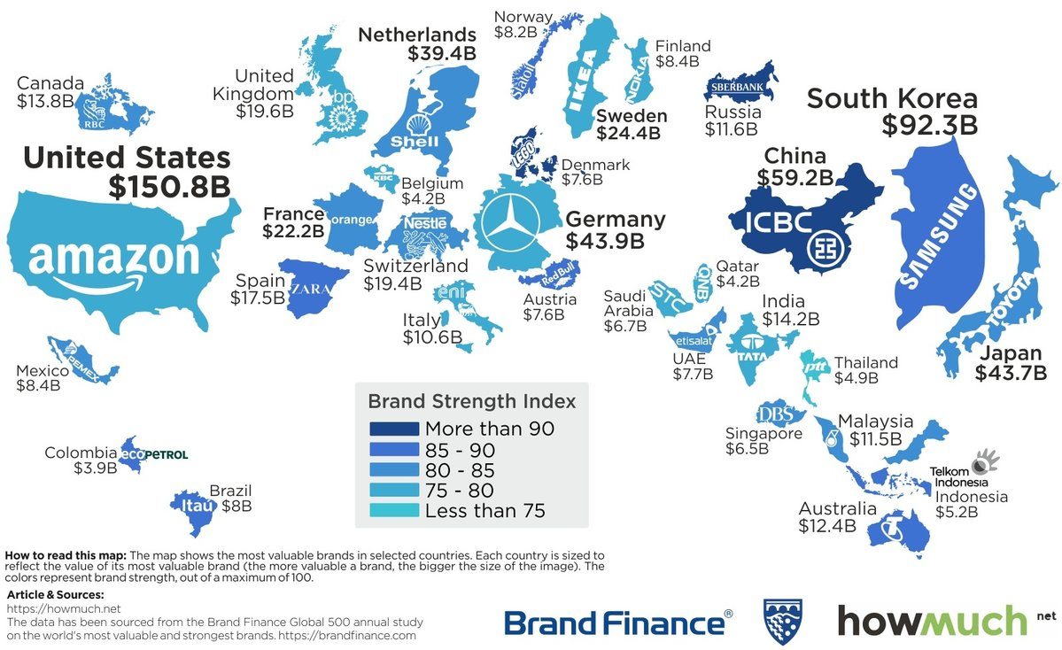 the most valuable brands by country tld investors