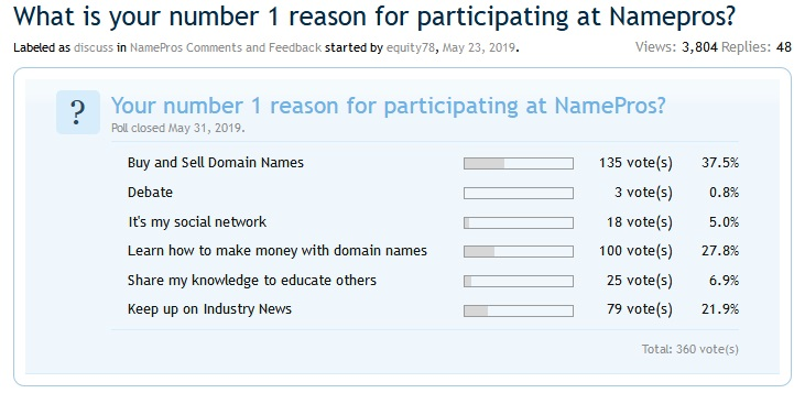 Why do you come to Namepros?
